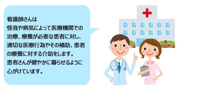 看護師 医療