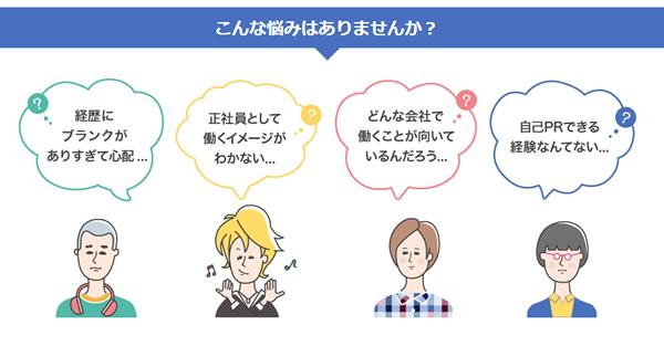 「TOKYO START LINE 若者正社員チャレンジ事業」
