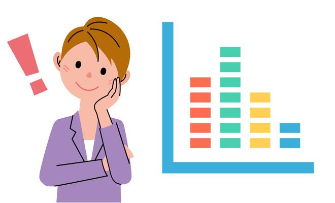 業種ごとの年収や残業時間、休日数、離職率等の各種データ、ランキングをひとまとめに
