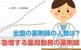 全国の薬剤師の数は?-急増する薬局勤務の薬剤師
